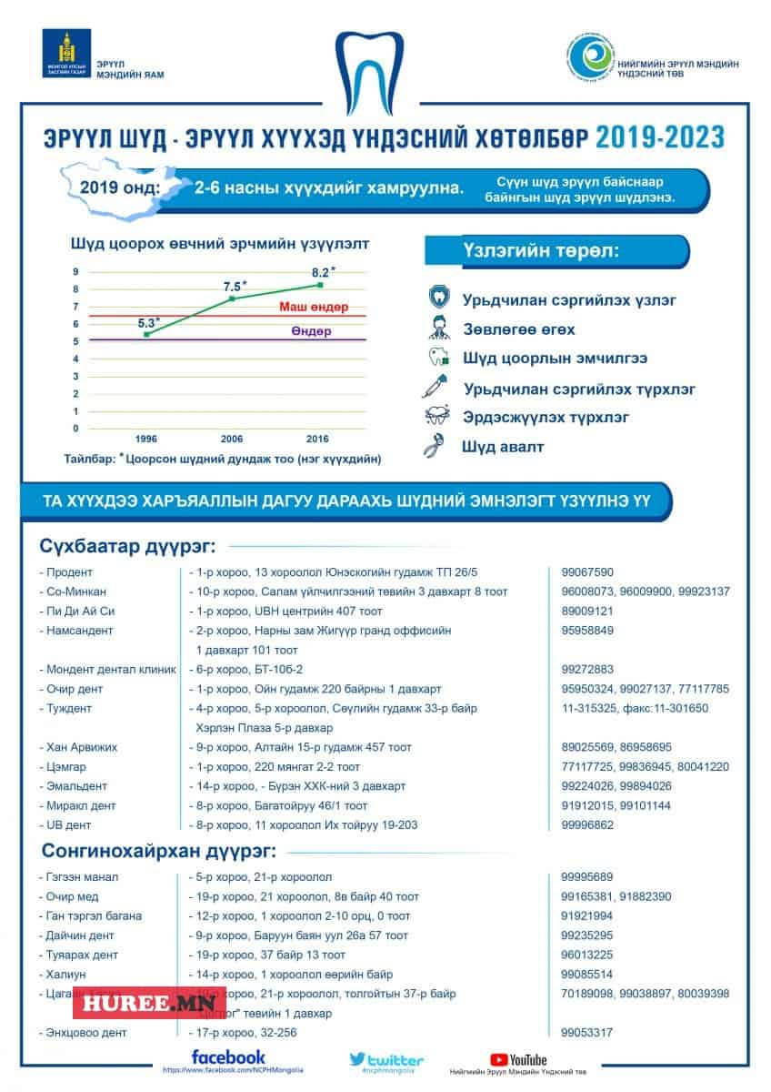 shud2019_songino_syxbaatar